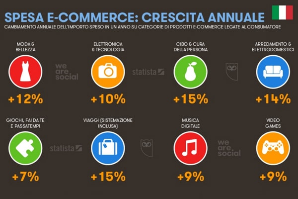 cretita e-commerce