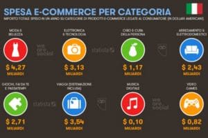 digital 2018 e-commerce